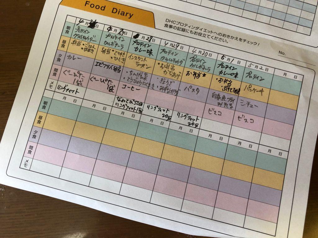 DHCプロテインダイエット表